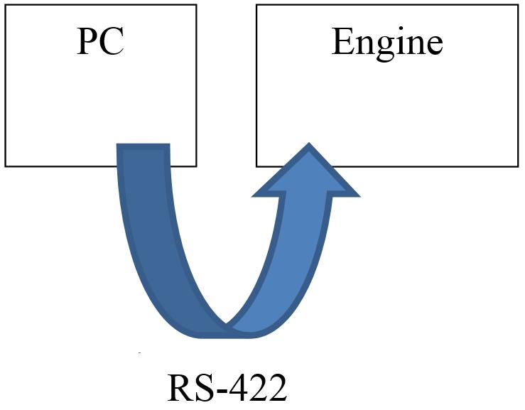 Technical product description – IOFireBug