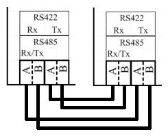 RS422-schema