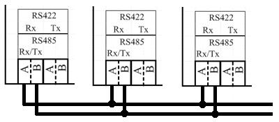 RS485-schema